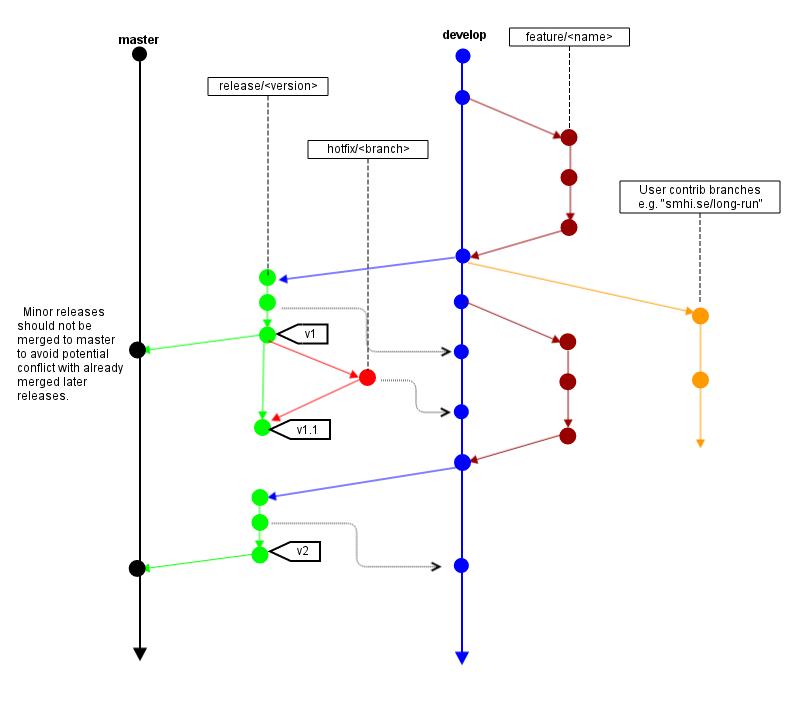 Confluence Mobile - ECMWF Confluence Wiki