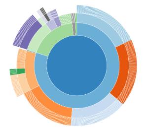 Blog from January, 2014 - ecFlow - ECMWF Confluence Wiki